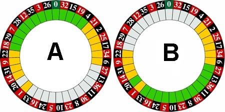 Metodo infallibile per vincere alla roulette
